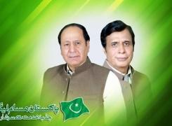 میونسپل کمیٹی تلاگنگ میں مسلم لیگ ق کے7 ، مسلم لیگ ن کے3 اور2 آزاد امیدوار کامیاب